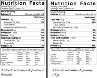 valori 600x485 309x250 - Biscuiti Proteici cu Faina de Cocos (fara zahar, fara gluten, fara unt, 100% sanatosi)